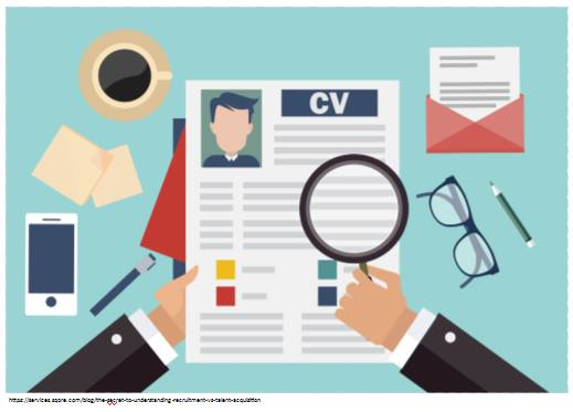 Resume Cv And Cover Letter Workshop Mve